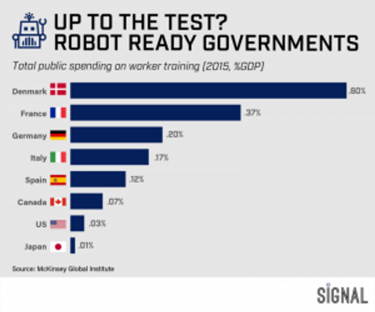 Graphic Truth: Robot Ready?