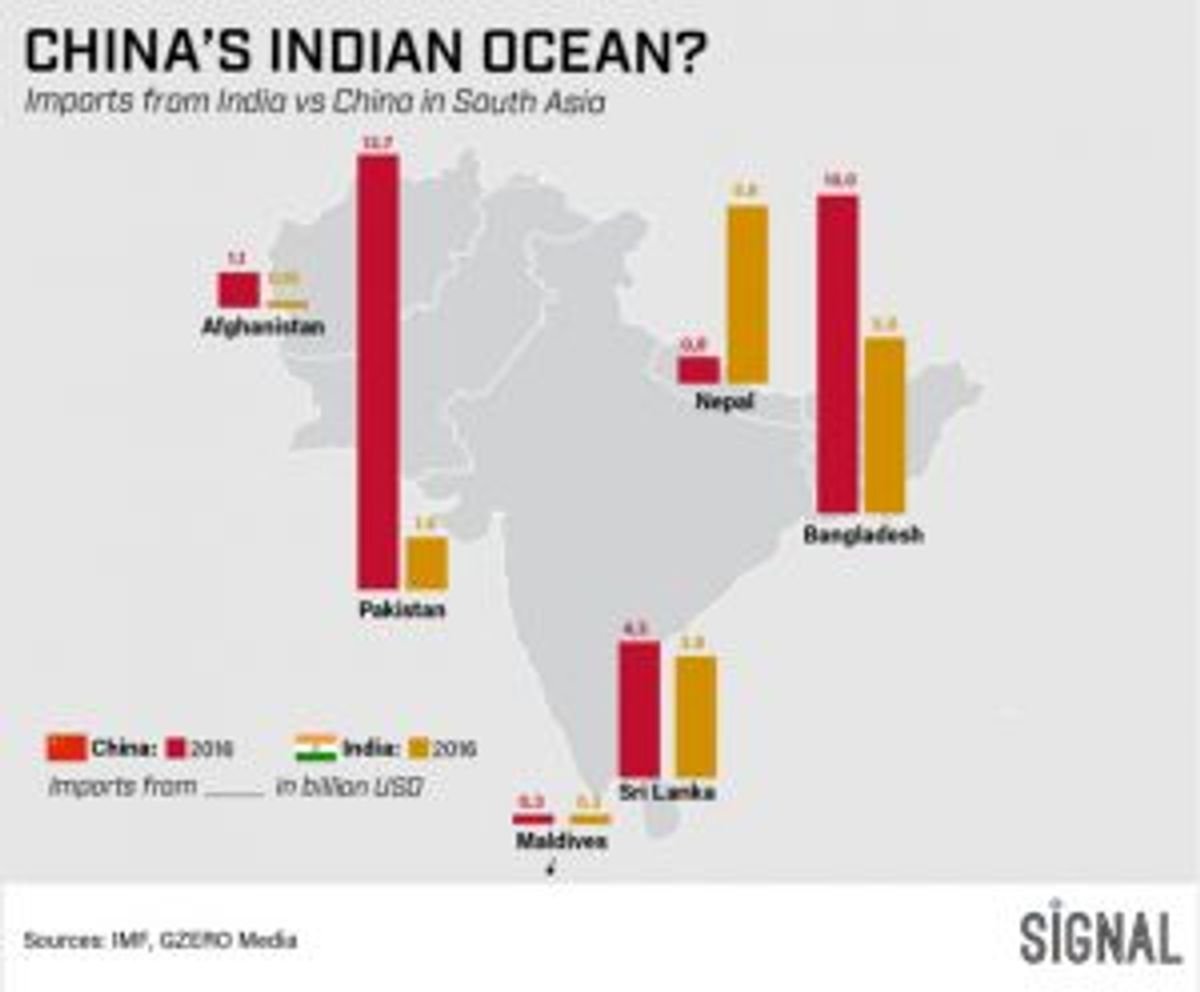 Graphic Truth: China's Indian Ocean?
