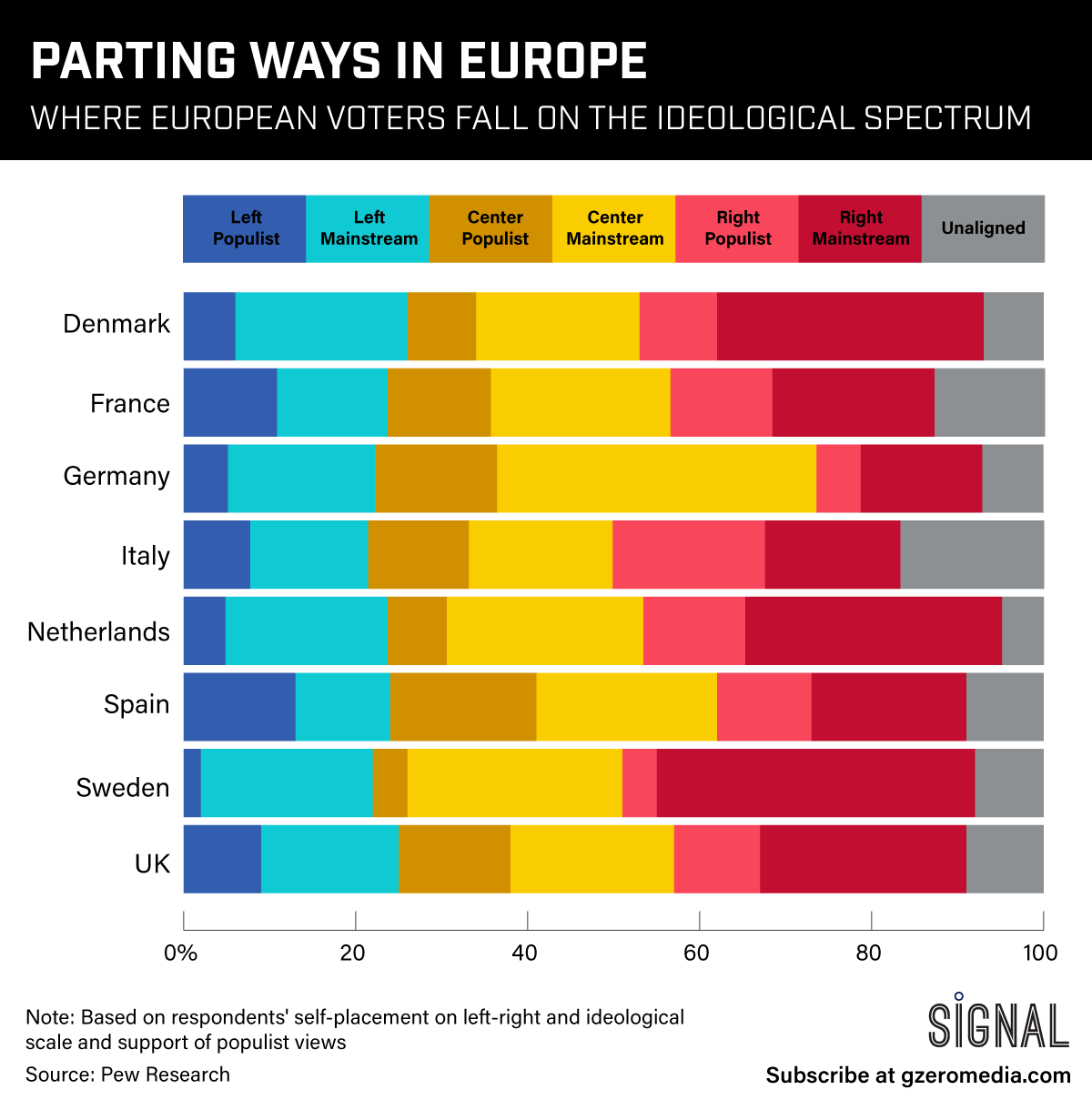 GRAPHIC TRUTH: PARTING WAYS IN EUROPE