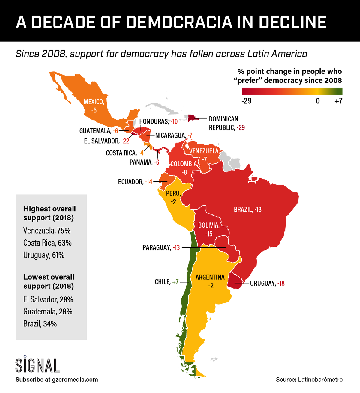 DEMOCRACIA IN DECLINE?