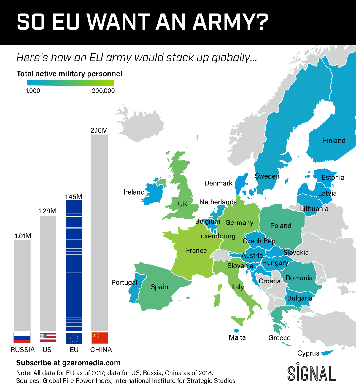 GRAPHIC TRUTH: SO EU WANT AN ARMY?