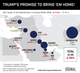 Graphic Truth: Trump Keeps His Promise
