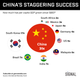 Graphic Truth: China Gets 30x Bigger In 40 Years