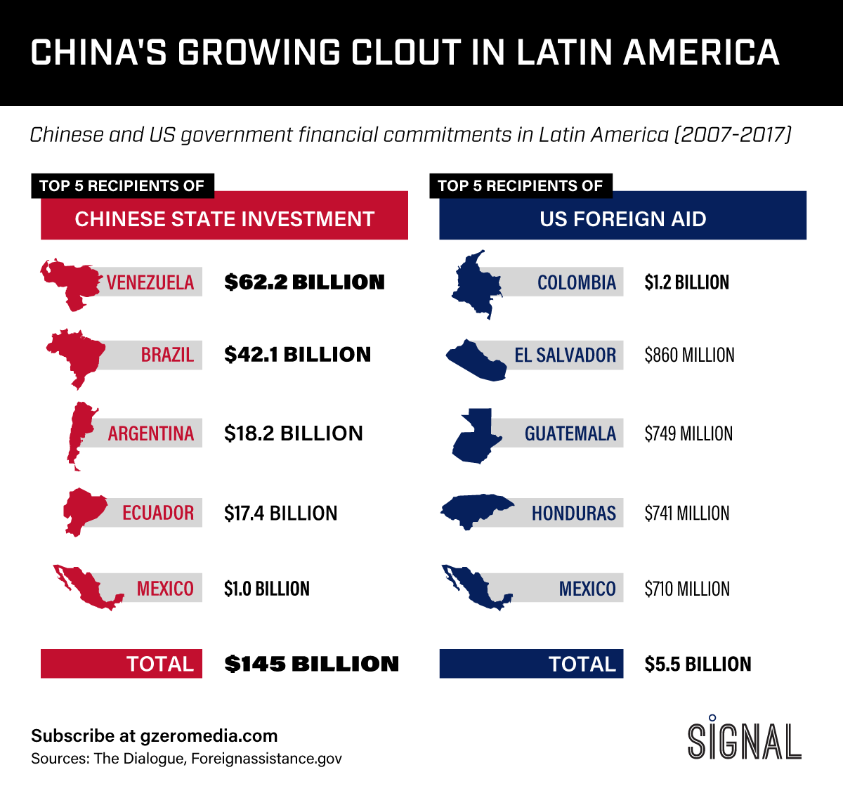 Graphic Truth: China's Growing Clout In Latin America