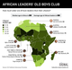 GRAPHIC TRUTH: AFRICAN LEADERS' OLD BOYS CLUB