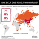 Graphic Truth: One Belt, One Road, Two Worlds?