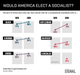 Graphic Truth: Would America Elect a Socialist?