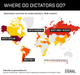 Graphic Truth: Dictators on the Run