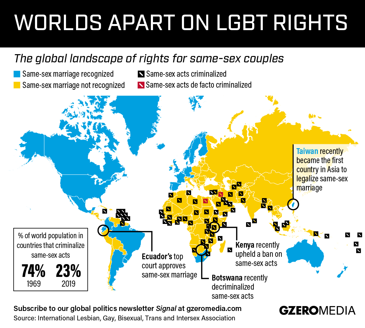 Graphic Truth: Worlds Apart on LGBT Rights