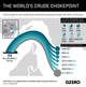 Graphic Truth: The World's Oil Chokepoint