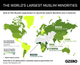 Graphic Truth: Muslim Minorities Around the World