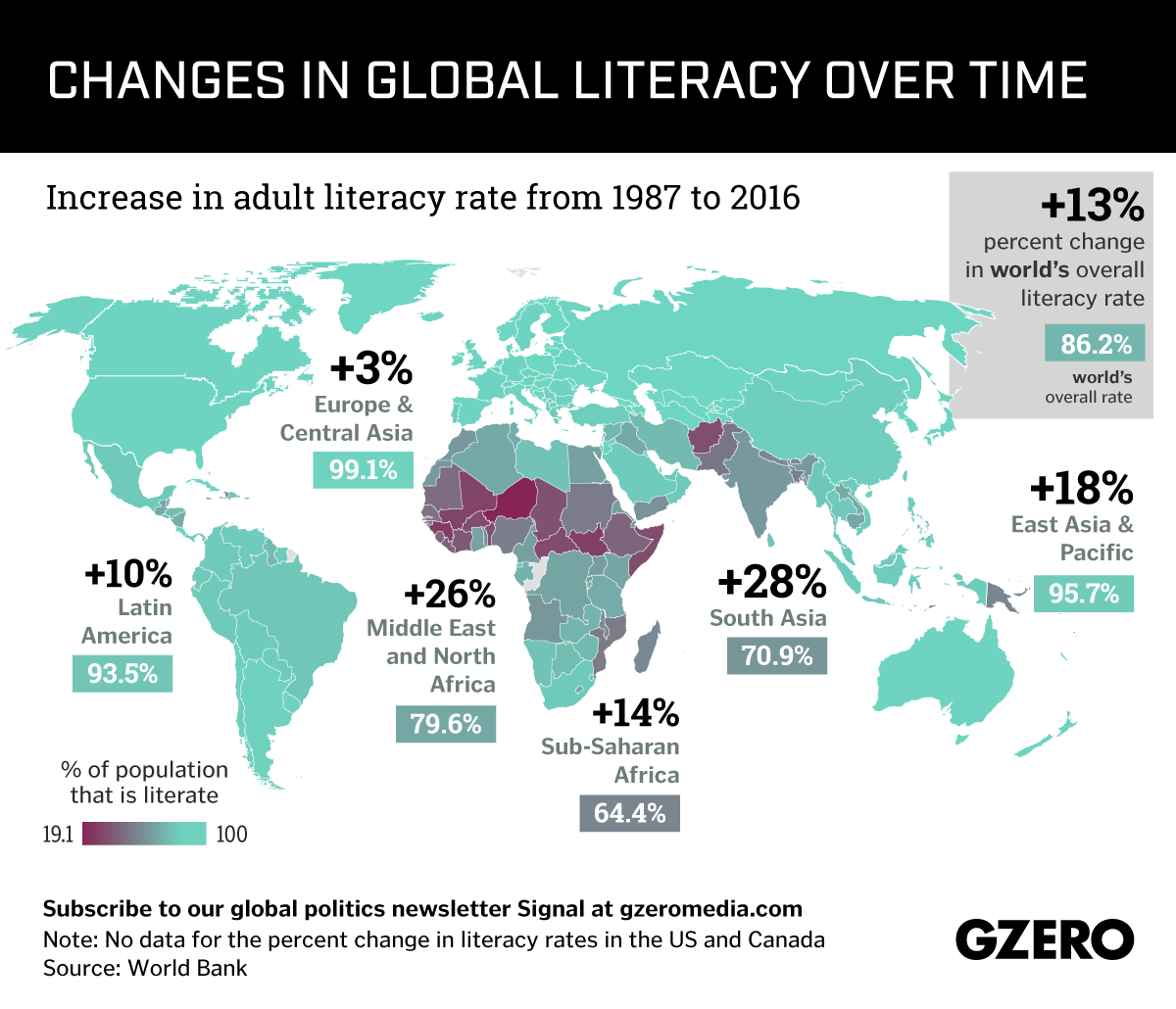 Graphic Truth: Changes in Global Literacy Over Time
