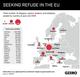 Graphic Truth: Seeking Refuge in the EU