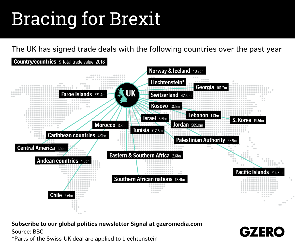Graphic Truth: Bracing for Brexit