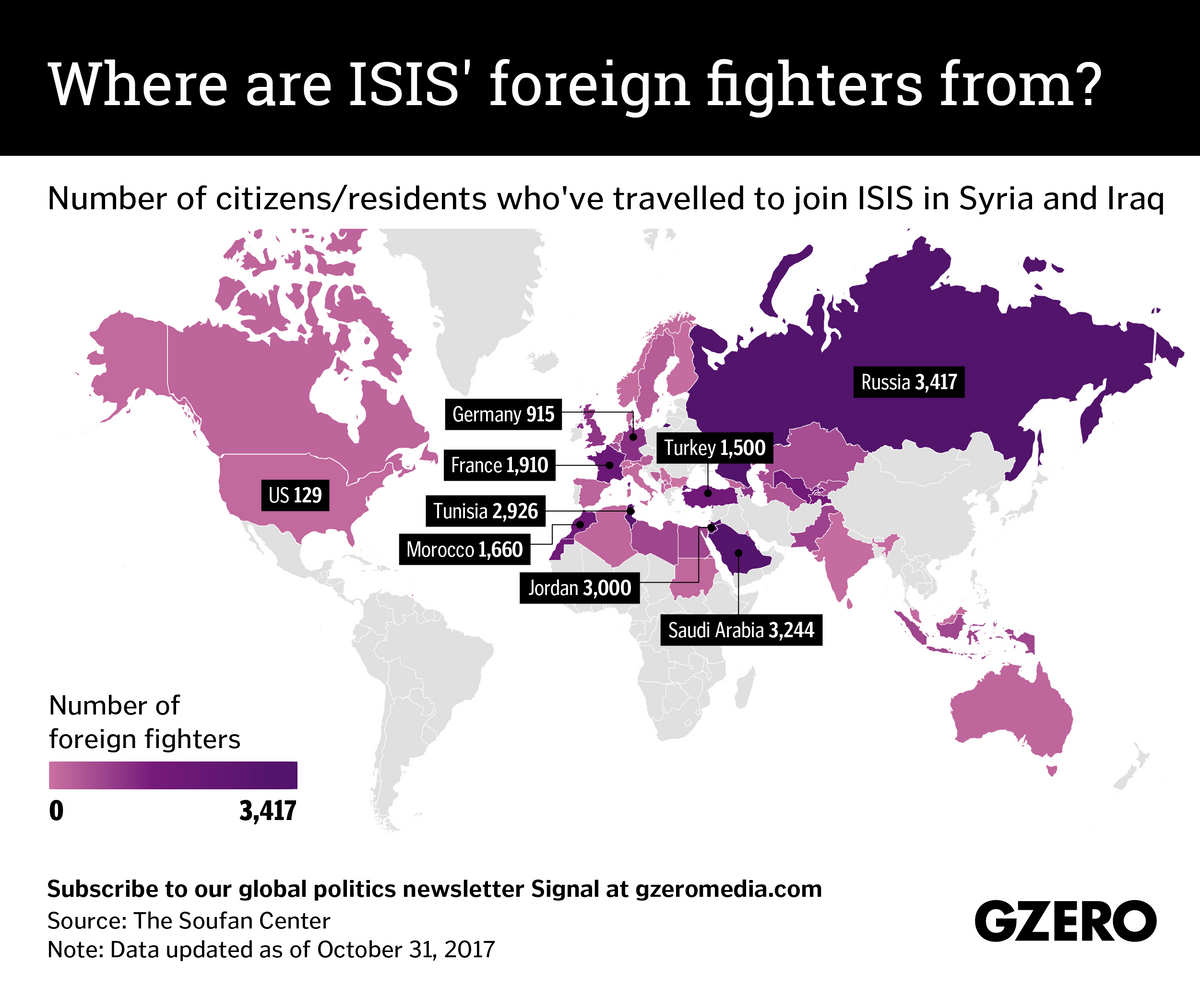 Graphic Truth: Where are ISIS' foreign fighters from?