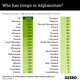 The Graphic Truth: Who has troops in Afghanistan?