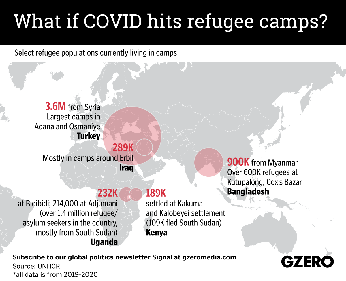 The Graphic Truth: What if COVID-19 hits refugee camps?