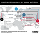 The Graphic Truth: COVID-19 aid from the US, EU, Russia, and China