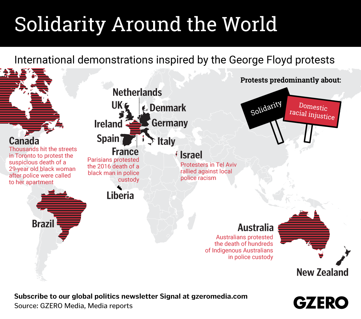 The Graphic Truth: Solidarity around the world