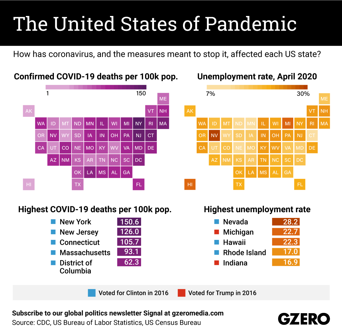 The Graphic Truth: The United States of Pandemic