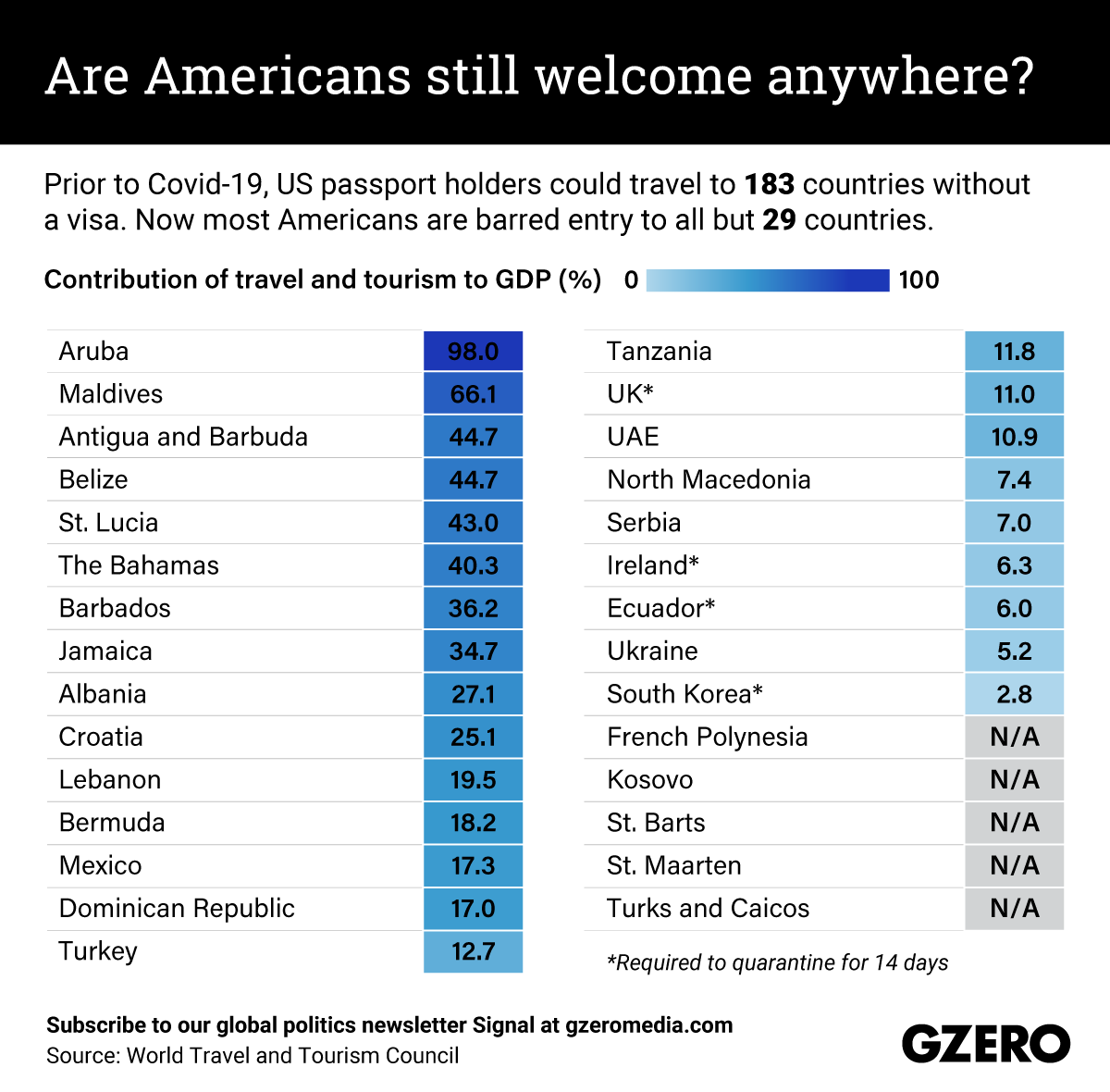 The Graphic Truth: Are Americans still welcome anywhere?