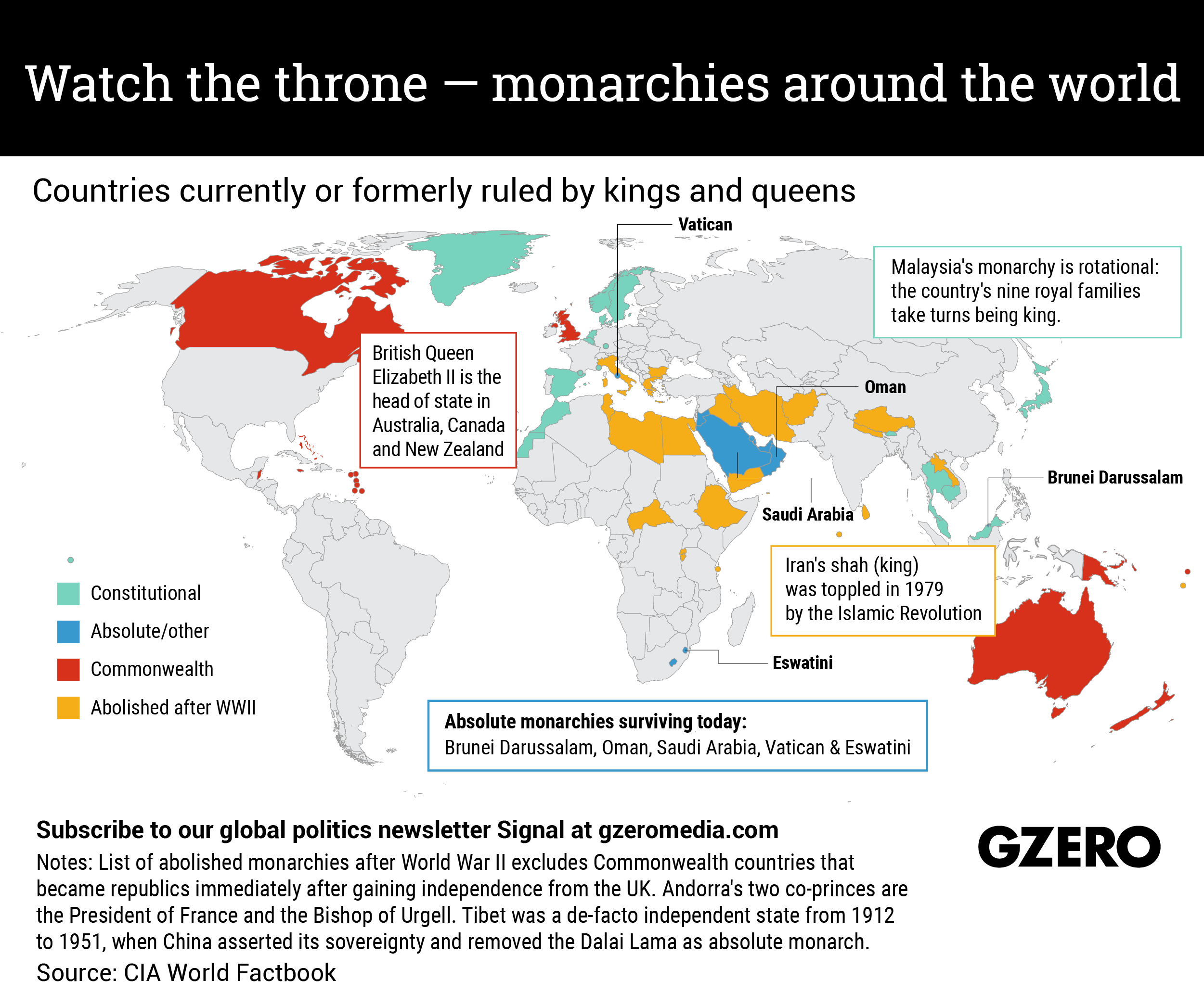 Graphic truth: Watch the throne — monarchies around the world
