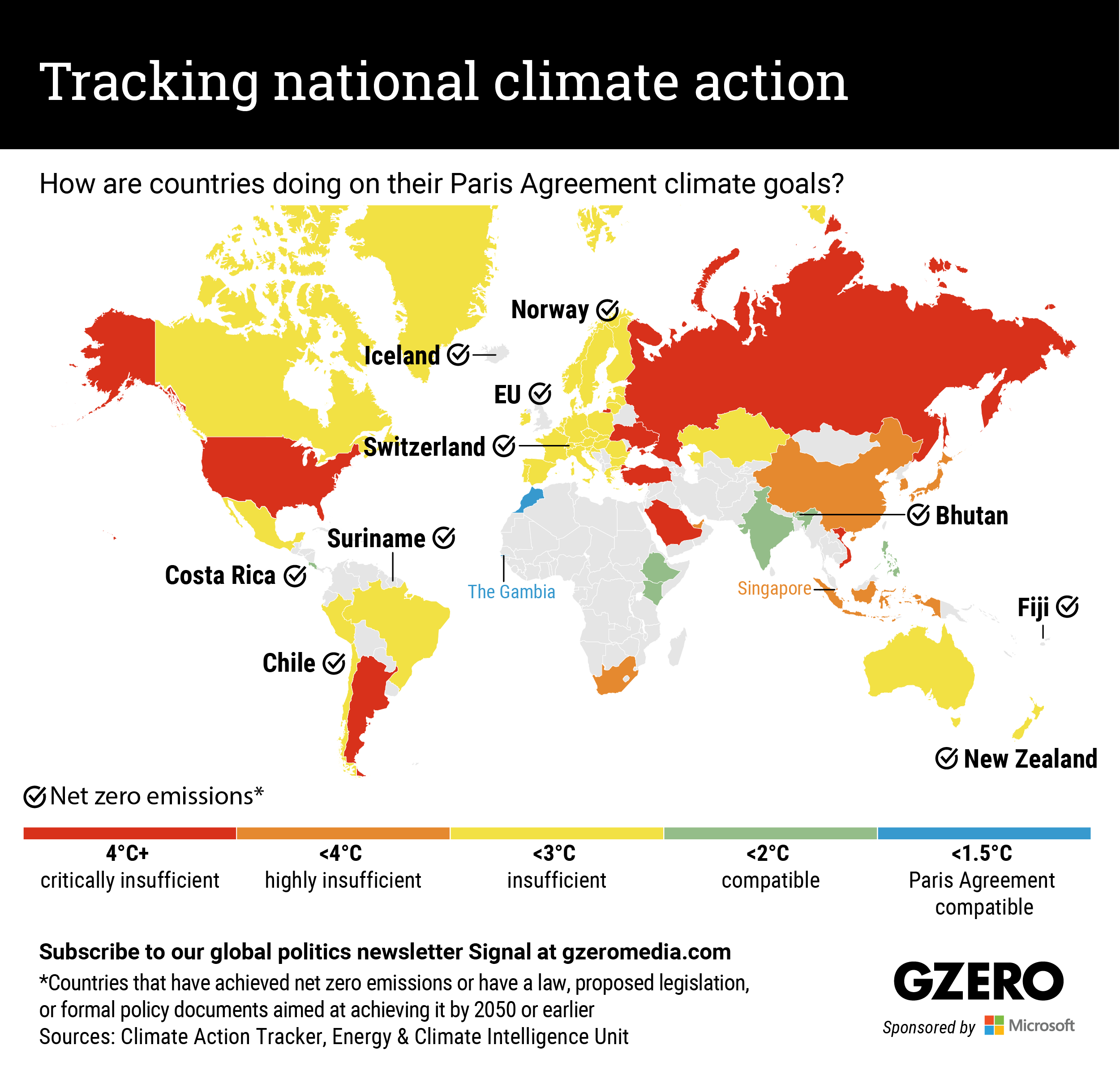 Tracking national climate action: How are countries doing on their Paris Agreement goals?