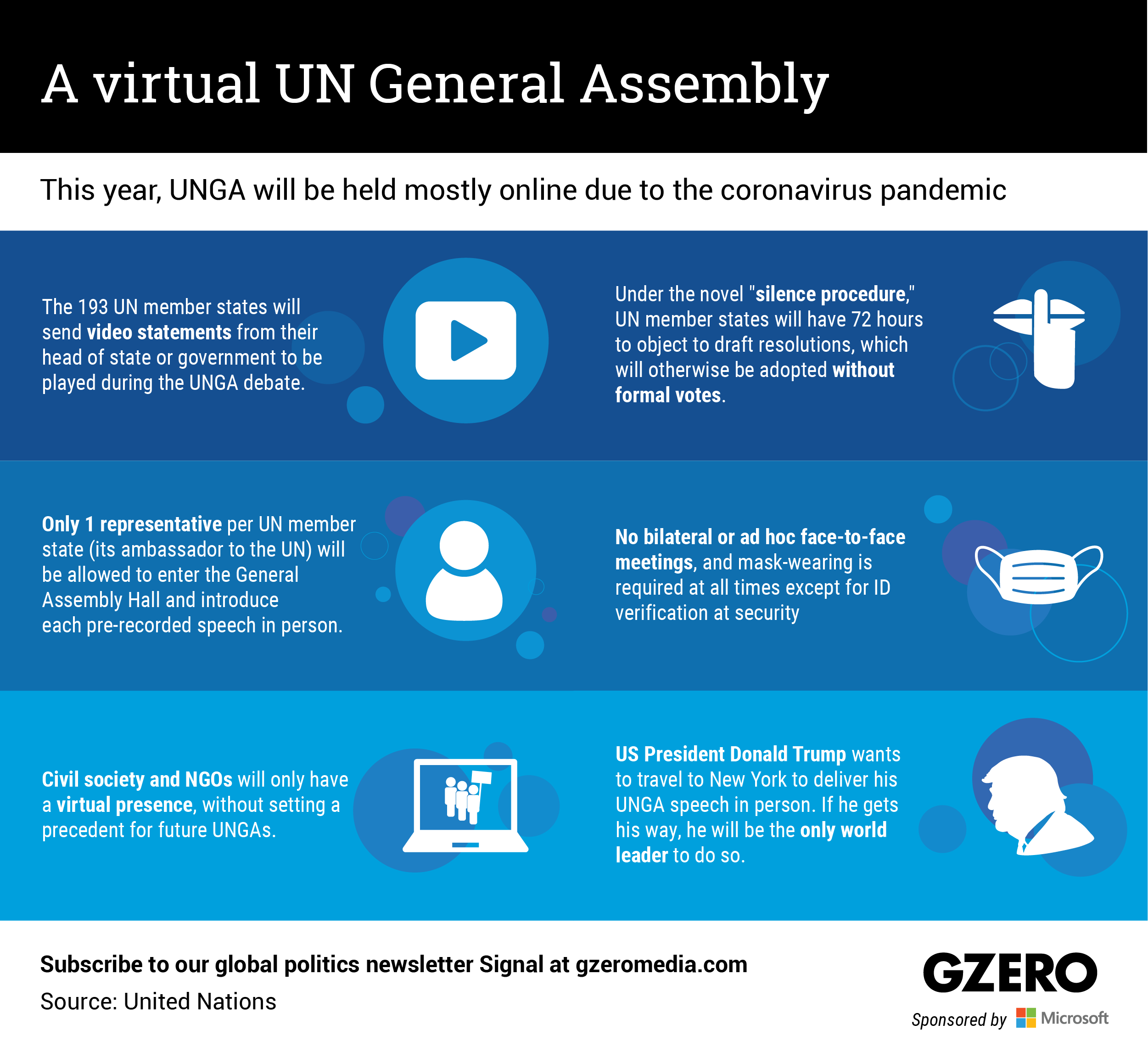 The Graphic Truth: A virtual UN General Assembly