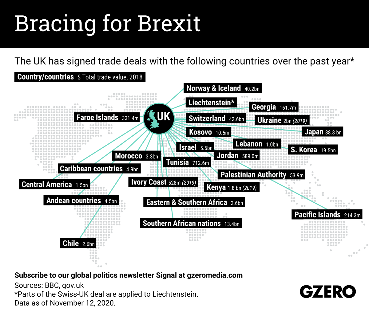 The Graphic Truth: Bracing for Brexit