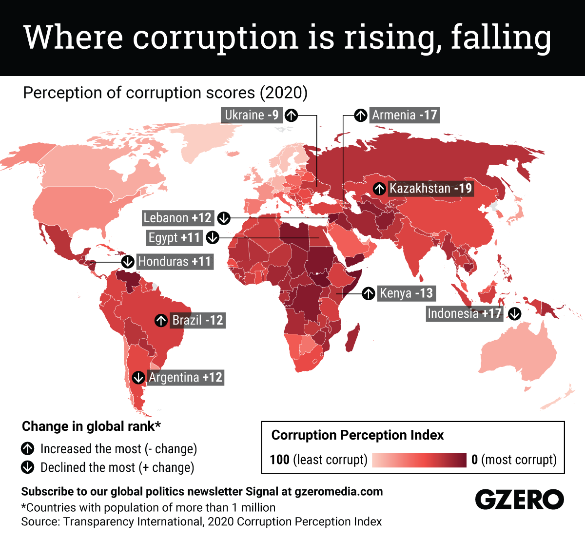 The Graphic Truth: Where corruption is rising, falling
