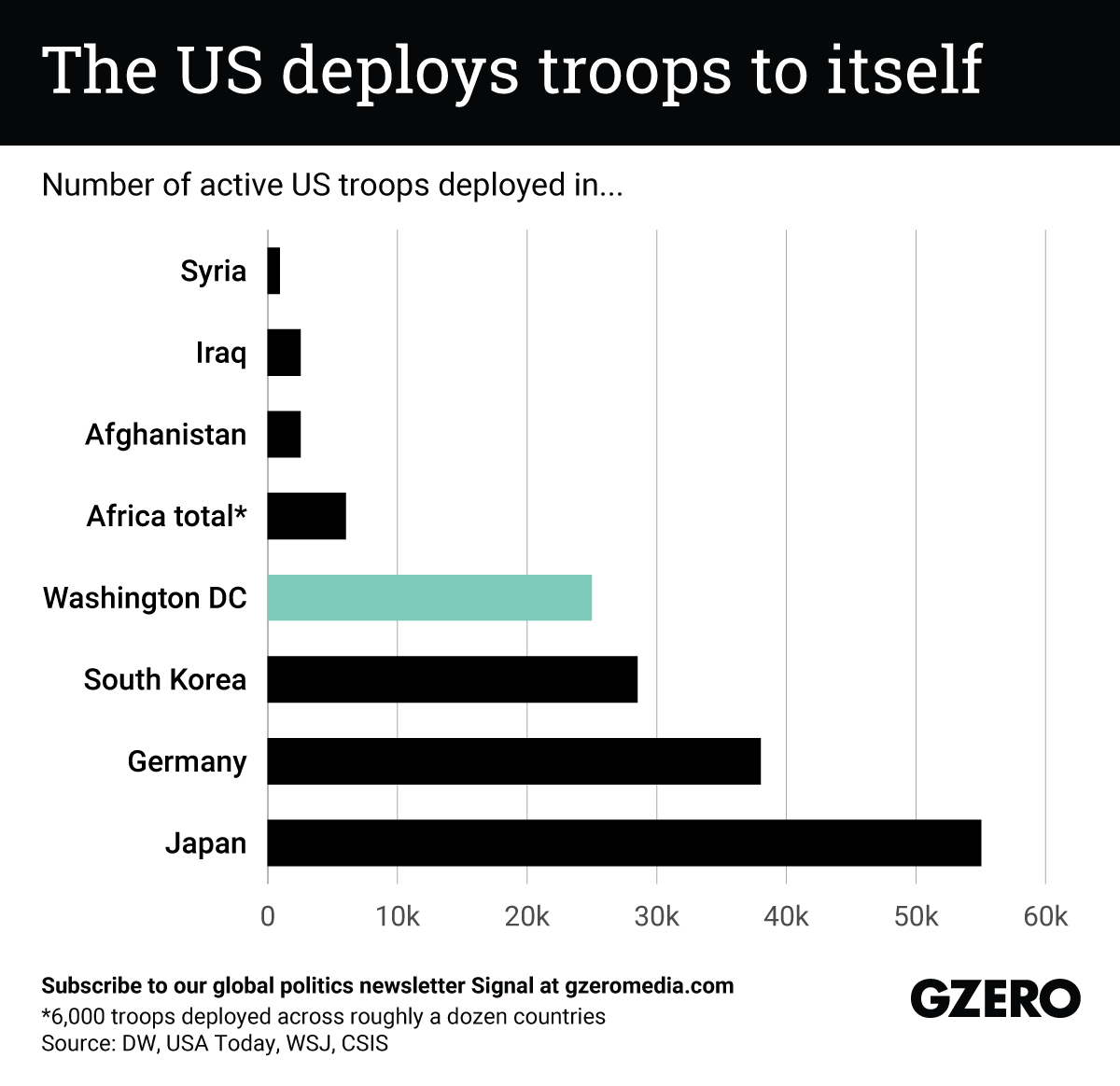 The Graphic Truth: The US deploys troops to itself