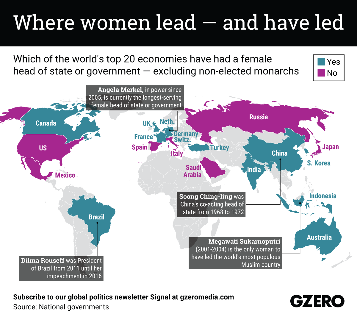Where women lead — and have led: Which of the world's top 20 economies have had a female head of state or government - excluding non-elected monarchs. (infographic)