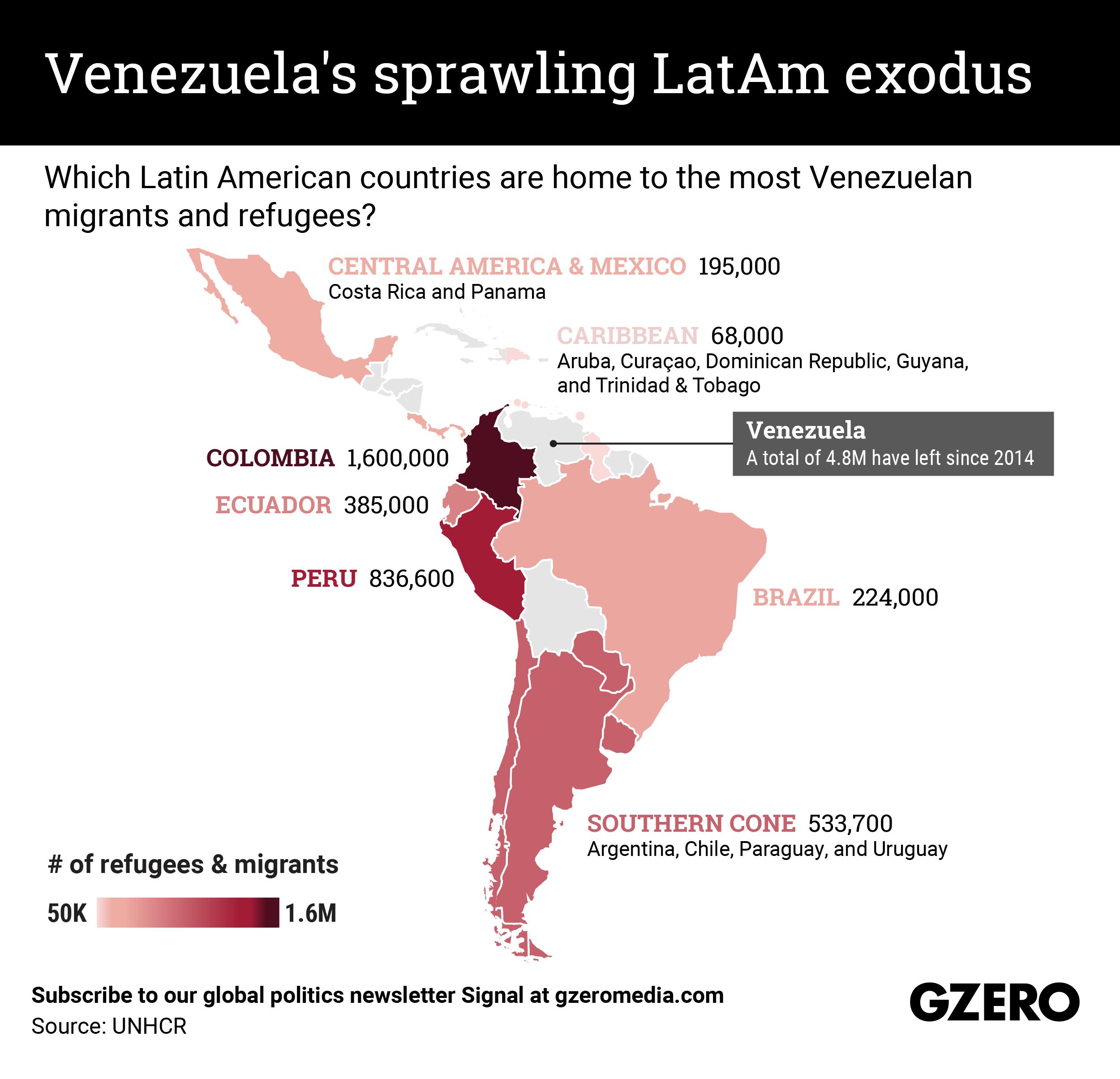 The Graphic Truth: Venezuela's sprawling LatAm exodus