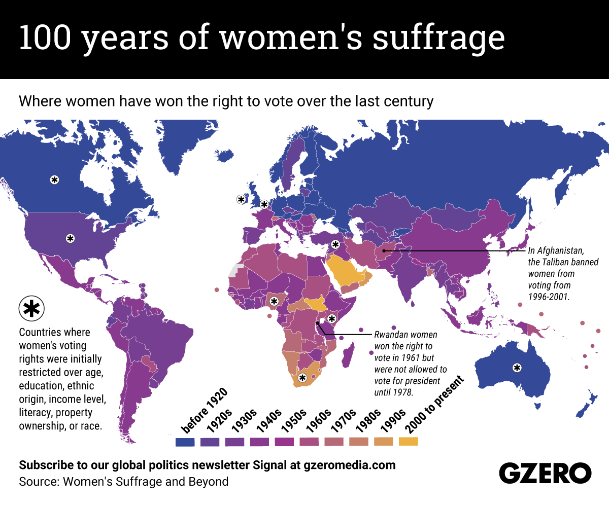 The Graphic Truth: 100 years of women's suffrage