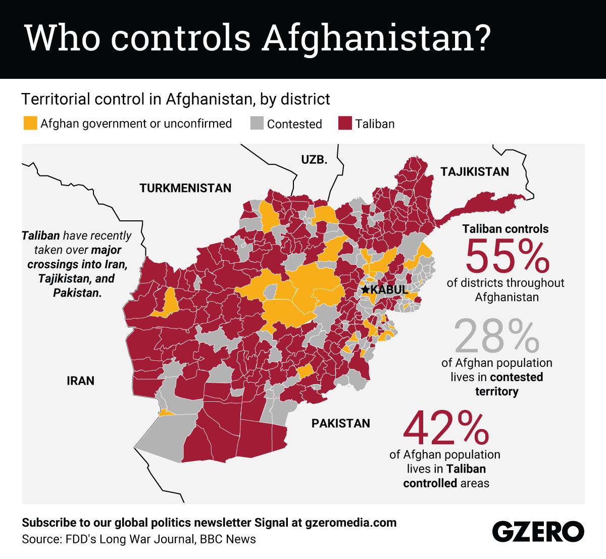 The Graphic Truth: Who controls Afghanistan?