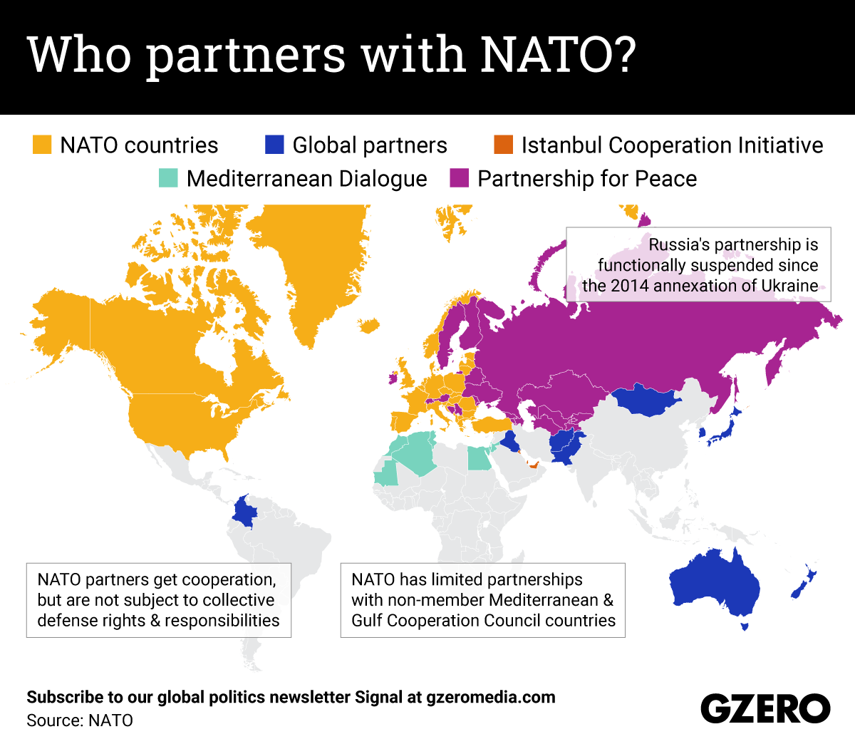 The Graphic Truth: Who partners with NATO?
