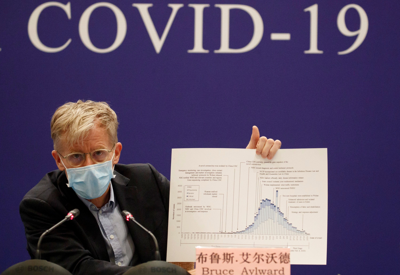 Coronavirus: The Politics