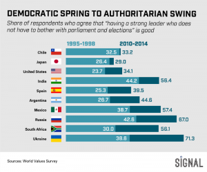Graphic Truth: From Spring to Swing