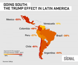 Graphic Truth: Going South