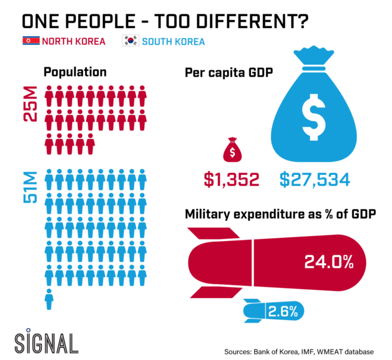 Graphic Truth: One People. Too Different?