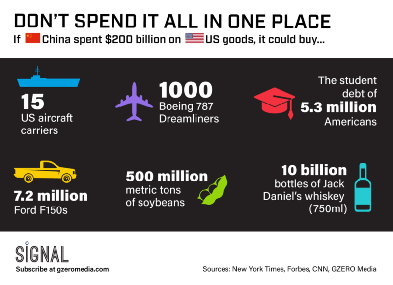Graphic Truth: Don't Spend It All in One Place