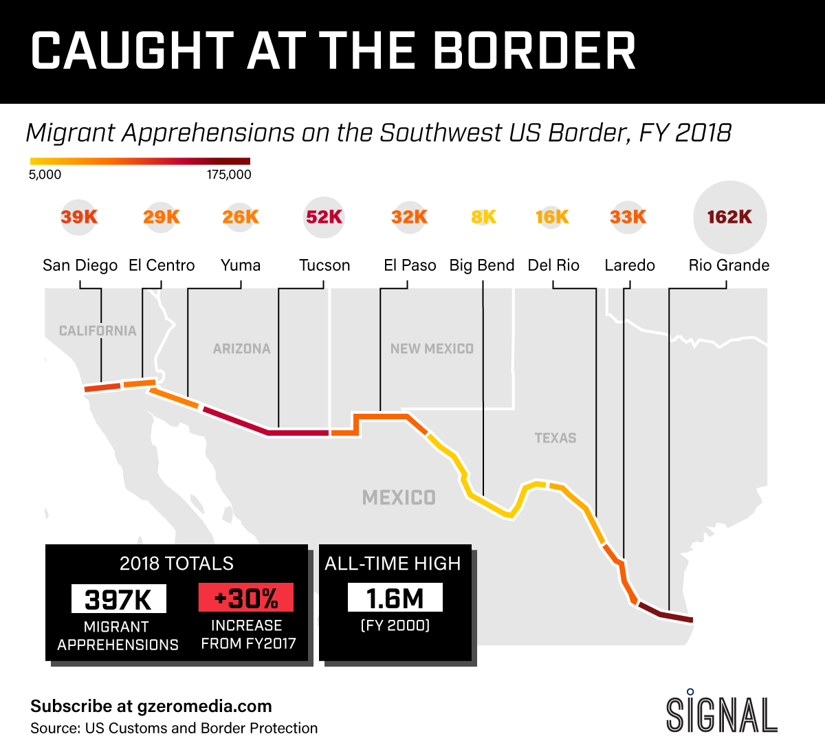THE GRAPHIC TRUTH: CAUGHT AT THE BORDER