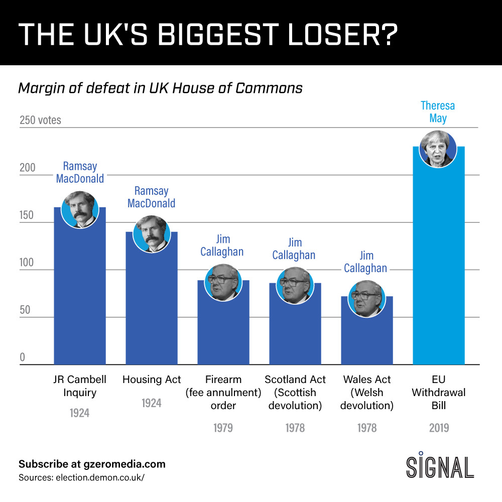 The Graphic Truth: The UK's Biggest Loser?