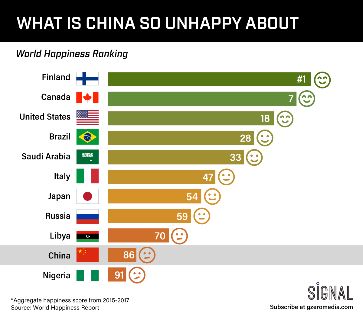 Graphic Truth: What Is China So Unhappy About?