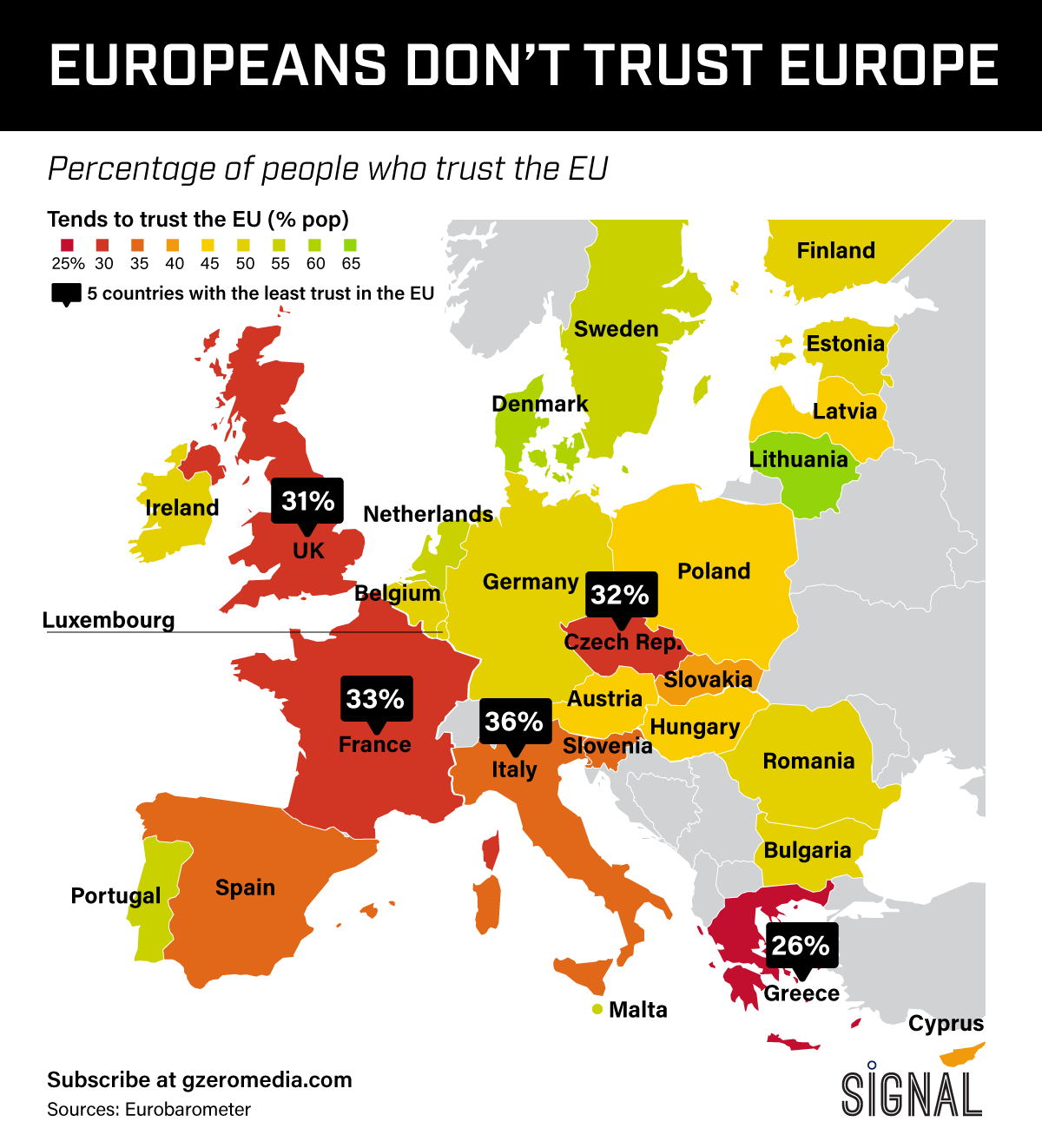 Graphic Truth: Europeans Don't Trust Europe