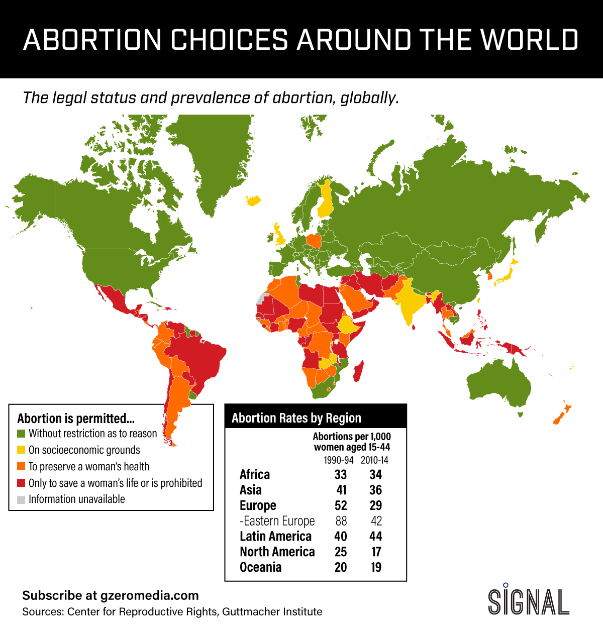 Graphic Truth: Abortion Choices Around the World
