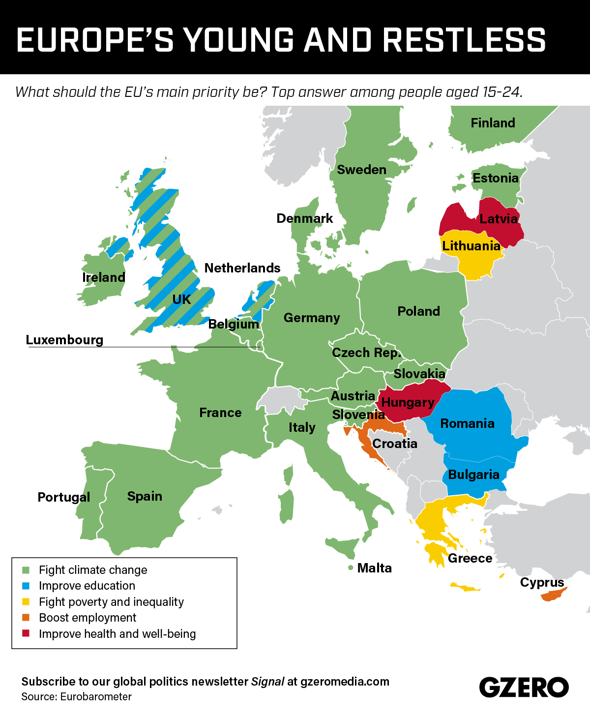 Graphic Truth: Europe's Young and Restless