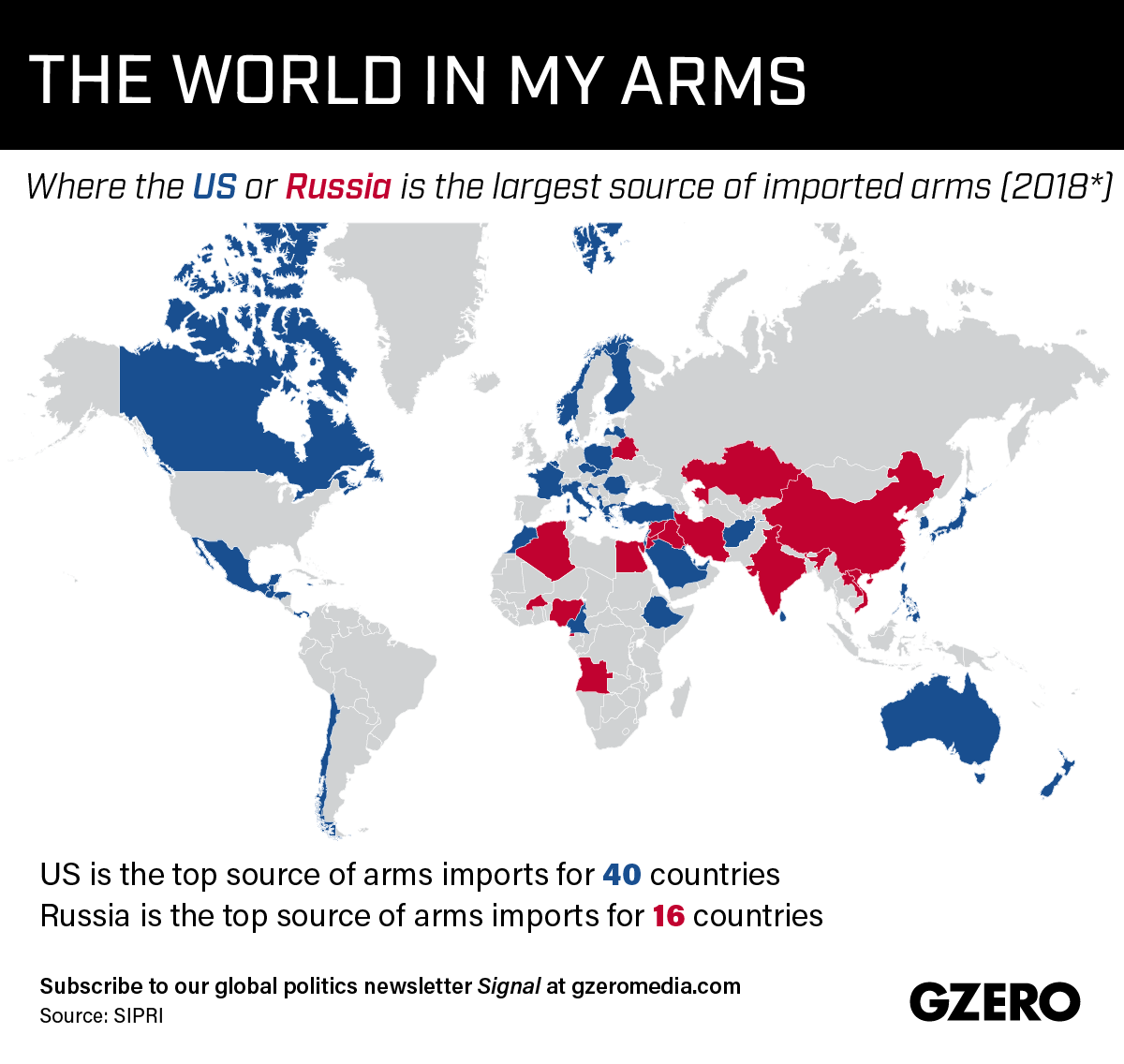 Graphic Truth: Got My Arms Around the Whole World