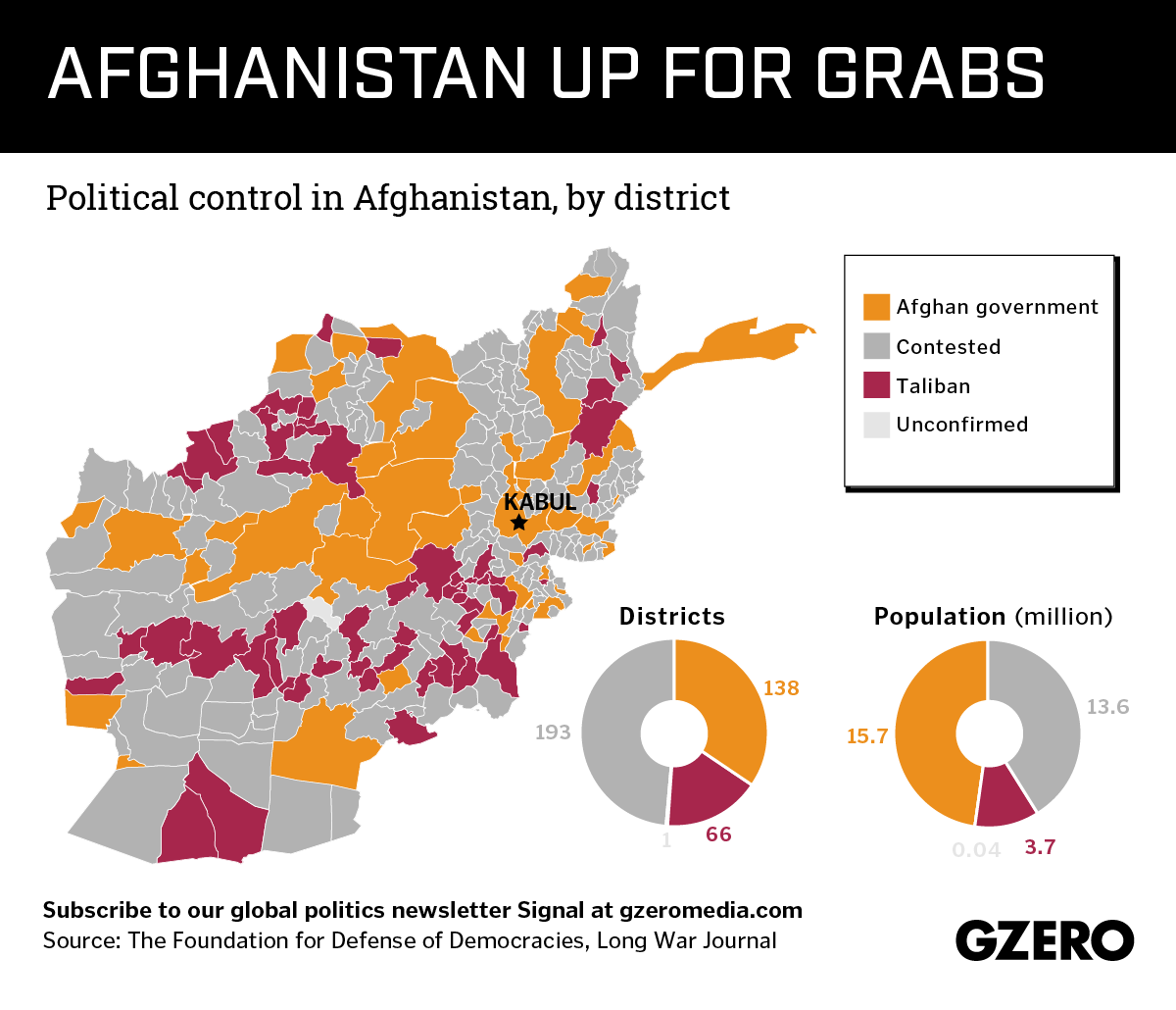 Graphic Truth: Afghanistan Up For Grabs