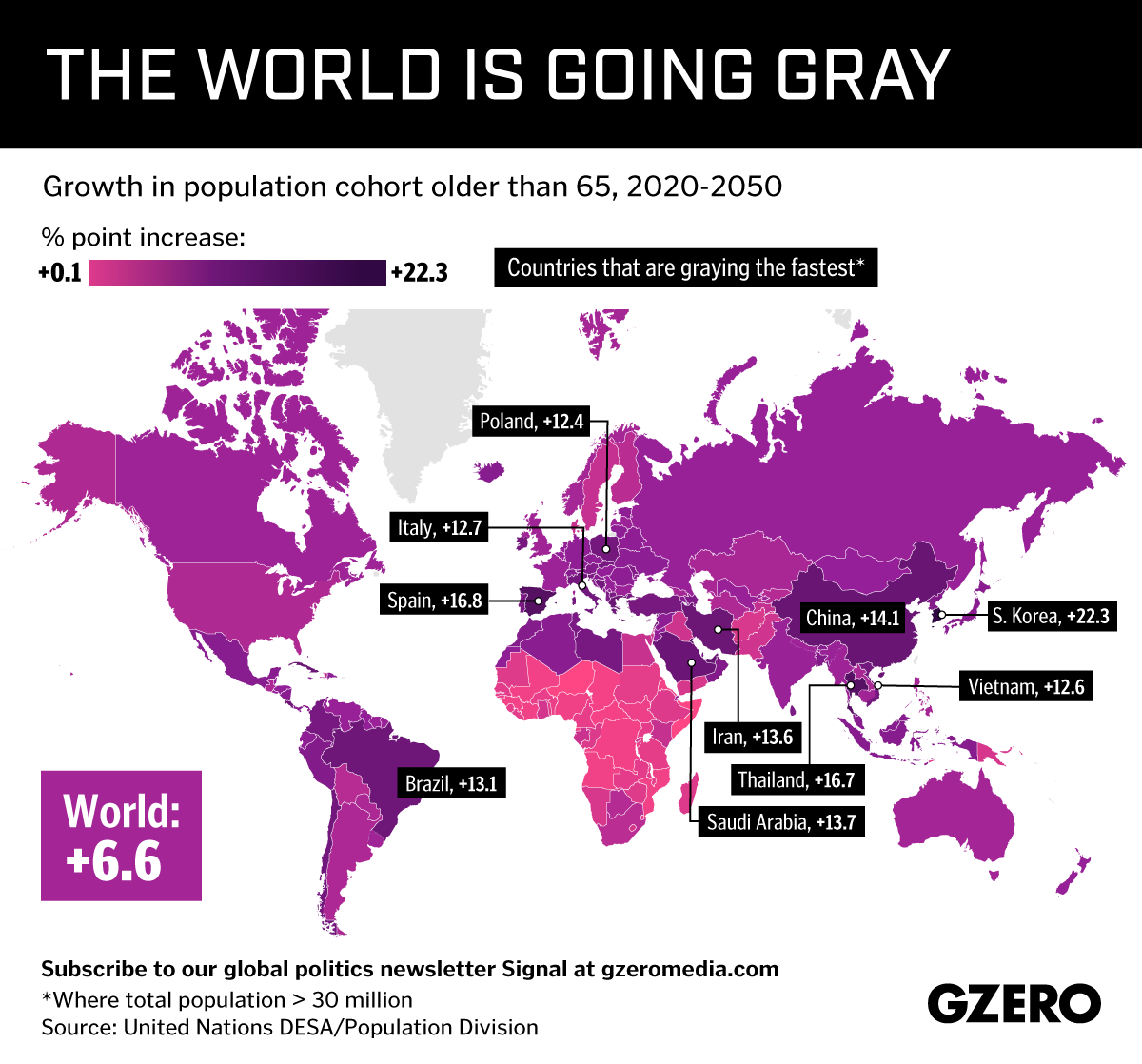 Graphic Truth: How Old Will the World Be in 2050?